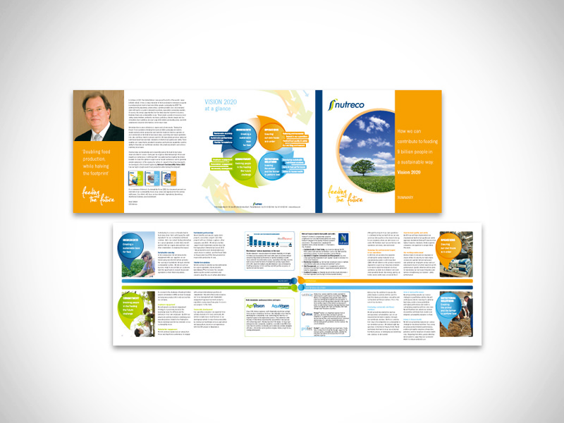 Corporate flyer, three fold, in different languages.