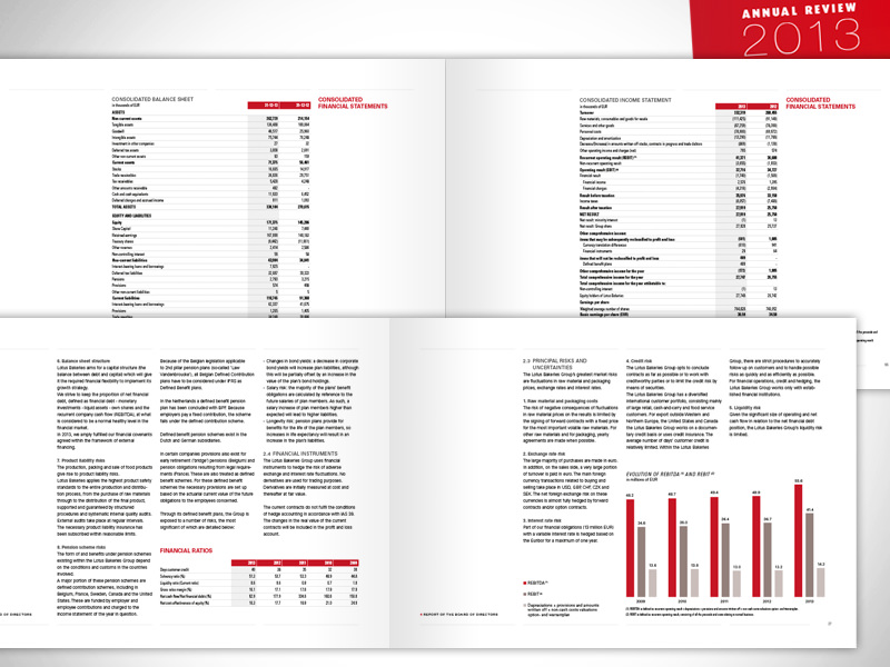 Annual Report for food company [for a communication agency] 132 pages, 3 languages.